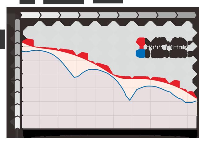 TUSQ和兽骨响应曲线对比